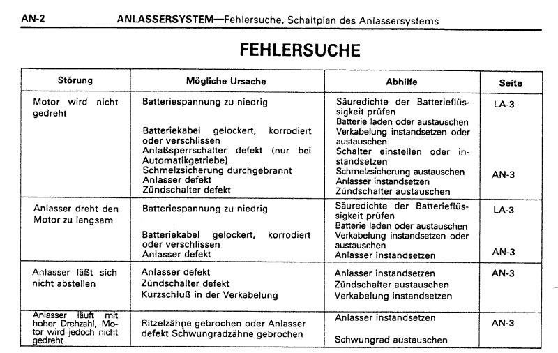Fantastisch 3sgte Schaltplan Fotos - Der Schaltplan ...
